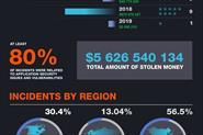 Инфографика и Иконки